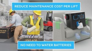 OneCharge Lithium Batteries Reduce Costs of Your Operations